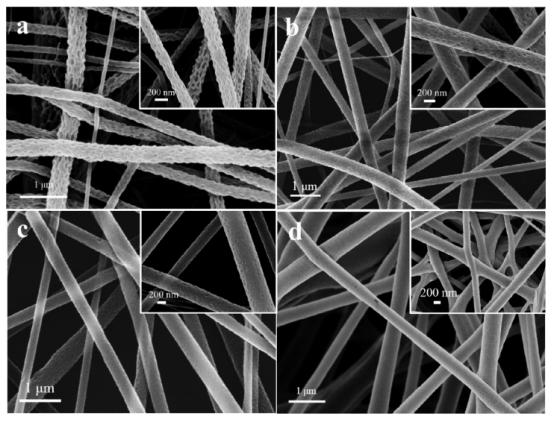 武汉大学邓红兵:PEO-PLLA/REC纳米纤维垫的制备及其药物缓释性能研究
